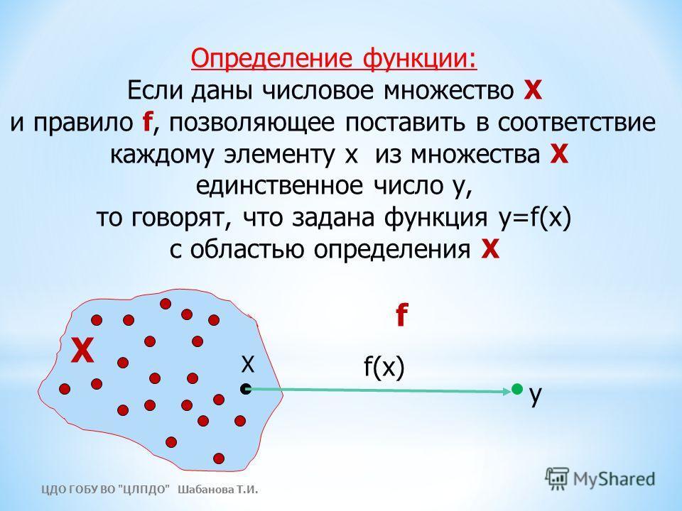 Определение функции: Если даны числовое множество Х и правило f, позволяющее поставить в соответствие каждому элементу х из множества Х единственное число у, то говорят, что задана функция y=f(x) с областью определения Х Х f Х у f(x) ЦДО ГОБУ ВО