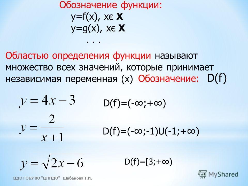 Областью определения функции называют множество всех значений, которые принимает независимая переменная (х) D(f)=(-;+) D(f)=(-;-1)U(-1;+) D(f)=[3;+) Обозначение: D(f) Обозначение функции: у=f(x), хє Х у=g(x), хє Х... ЦДО ГОБУ ВО ЦЛПДО Шабанова Т.И.
