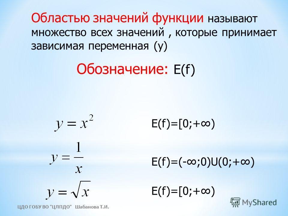 Областью значений функции называют множество всех значений, которые принимает зависимая переменная (у) E(f)=[0;+) E(f)=(-;0)U(0;+) E(f)=[0;+) Обозначение: Е(f) ЦДО ГОБУ ВО ЦЛПДО Шабанова Т.И.