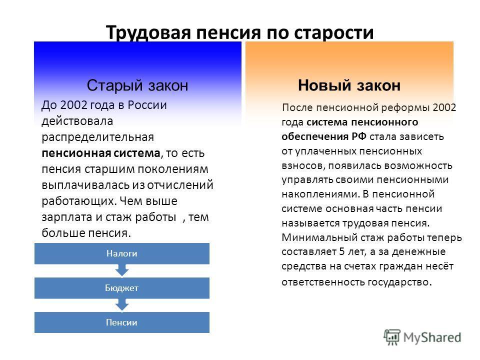 Трудовая пенсия по старости До 2002 года в России действовала распределительная пенсионная система, то есть пенсия старшим поколениям выплачивалась из отчислений работающих. Чем выше зарплата и стаж работы, тем больше пенсия. После пенсионной реформы