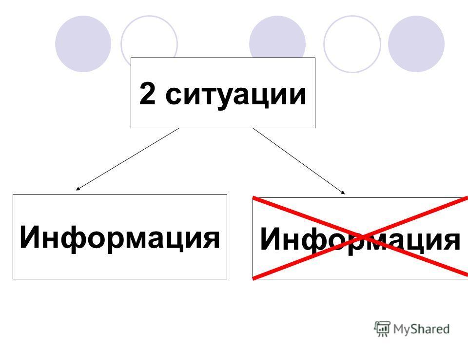 Информация 2 ситуации