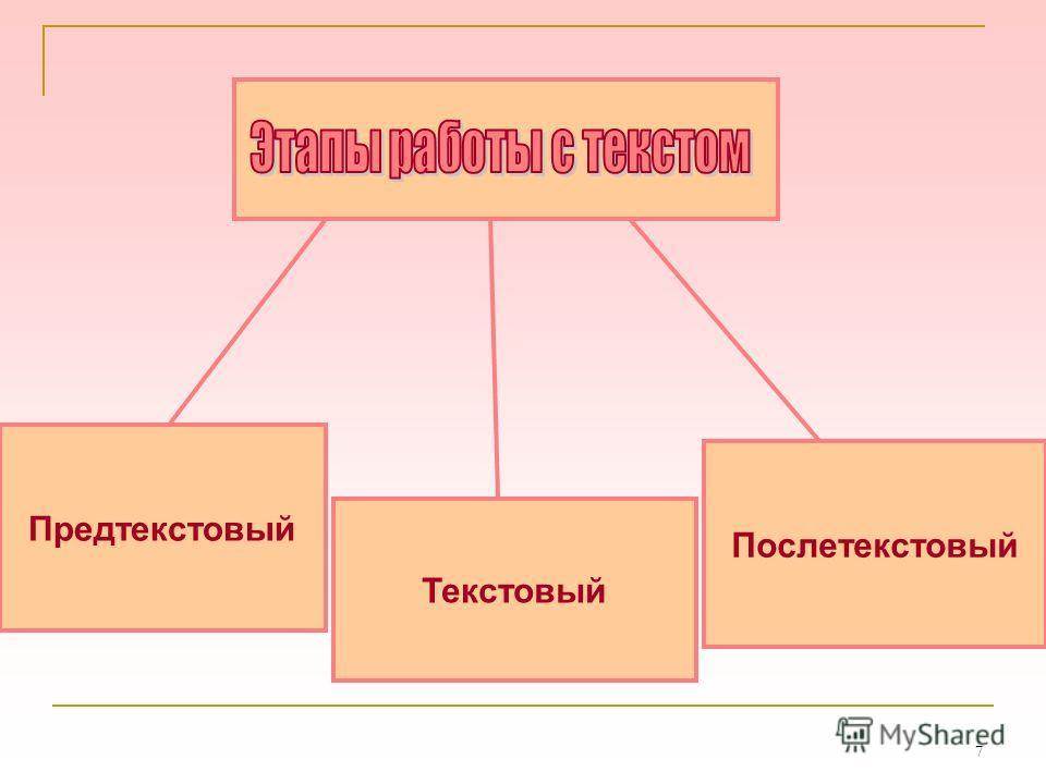 7 Предтекстовый Текстовый Послетекстовый