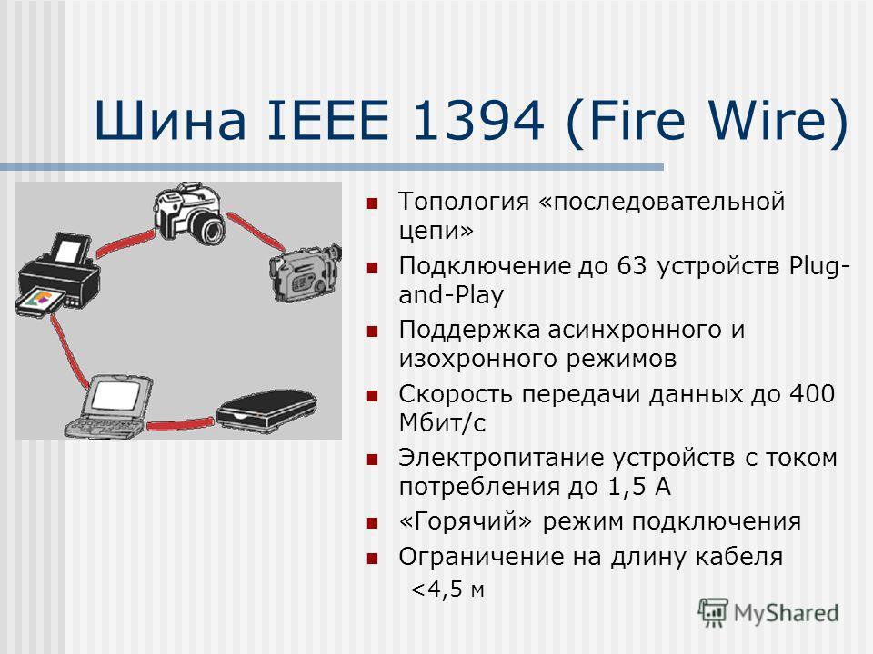 Шина IEEE 1394 (Fire Wire) Топология «последовательной цепи» Подключение до 63 устройств Plug- and-Play Поддержка асинхронного и изохронного режимов Скорость передачи данных до 400 Мбит/с Электропитание устройств с током потребления до 1,5 А «Горячий