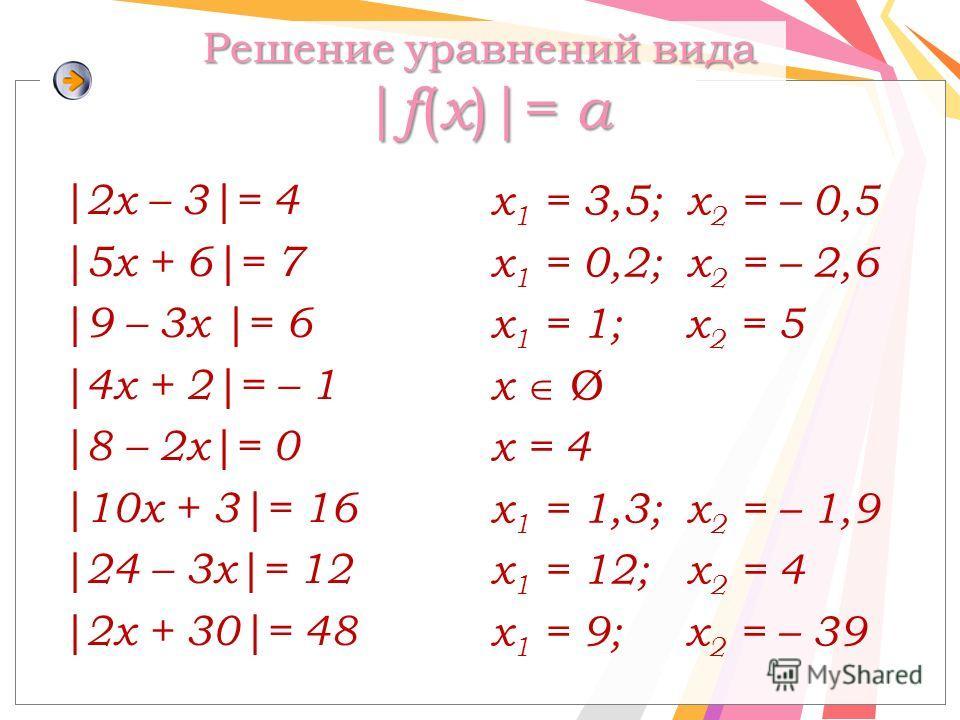 |2x – 3|= 4 |5x + 6|= 7 |9 – 3x |= 6 |4x + 2|= – 1 |8 – 2x|= 0 |10x + 3|= 16 |24 – 3x|= 12 |2x + 30|= 48 x 1 = 3,5; x 2 = – 0,5 x 1 = 0,2; x 2 = – 2,6 x 1 = 1; x 2 = 5 x Ø x = 4 x 1 = 1,3; x 2 = – 1,9 x 1 = 12; x 2 = 4 x 1 = 9; x 2 = – 39 Решение ура