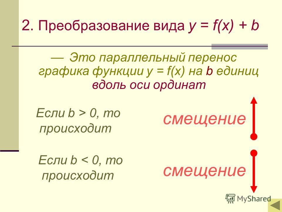 2. Преобразование вида y = f(x) + b Э то параллельный перенос графика функции y = f(x) на b единиц вдоль оси ординат Если b > 0, то происходит смещение Если b < 0, то происходит