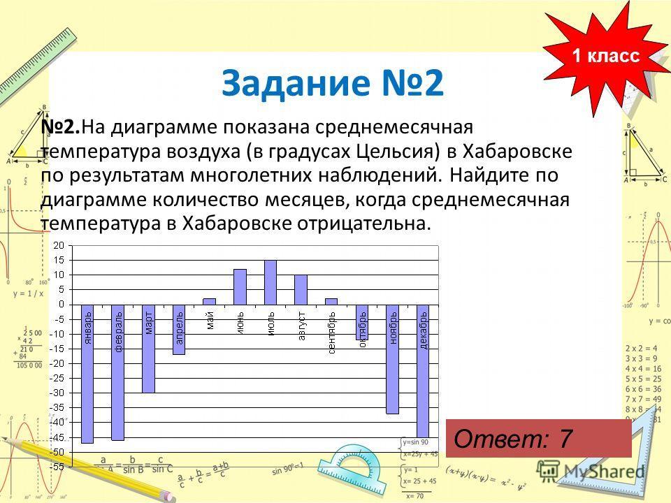 2.На диаграмме показана среднемесячная температура воздуха (в градусах Цельсия) в Хабаровске по результатам многолетних наблюдений. Найдите по диаграмме количество месяцев, когда среднемесячная температура в Хабаровске отрицательна. 1 класс Ответ: 7