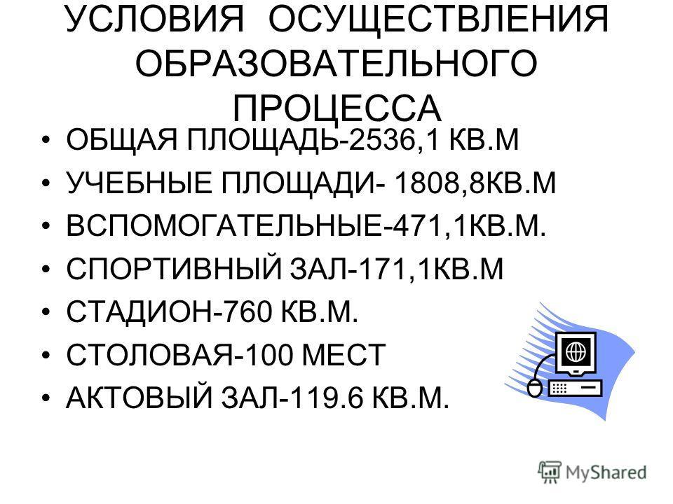 УСЛОВИЯ ОСУЩЕСТВЛЕНИЯ ОБРАЗОВАТЕЛЬНОГО ПРОЦЕССА ОБЩАЯ ПЛОЩАДЬ-2536,1 КВ.М УЧЕБНЫЕ ПЛОЩАДИ- 1808,8КВ.М ВСПОМОГАТЕЛЬНЫЕ-471,1КВ.М. СПОРТИВНЫЙ ЗАЛ-171,1КВ.М СТАДИОН-760 КВ.М. СТОЛОВАЯ-100 МЕСТ АКТОВЫЙ ЗАЛ-119.6 КВ.М.
