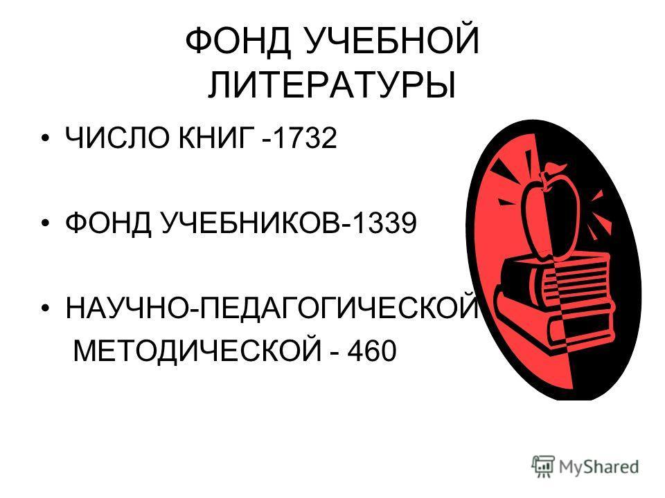 ФОНД УЧЕБНОЙ ЛИТЕРАТУРЫ ЧИСЛО КНИГ -1732 ФОНД УЧЕБНИКОВ-1339 НАУЧНО-ПЕДАГОГИЧЕСКОЙ И МЕТОДИЧЕСКОЙ - 460