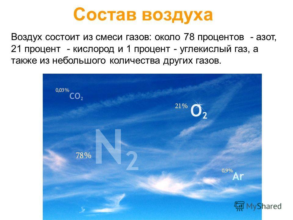 Состав воздуха Воздух состоит из смеси газов: около 78 процентов - азот, 21 процент - кислород и 1 процент - углекислый газ, а также из небольшого количества других газов.