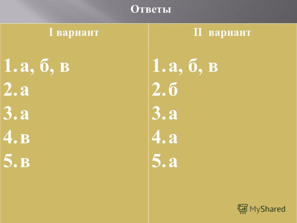 Ответы I вариант 1.а, б, в 2.а 3.а 4.в 5.в II вариант 1.а, б, в 2.б 3.а 4.а 5.а