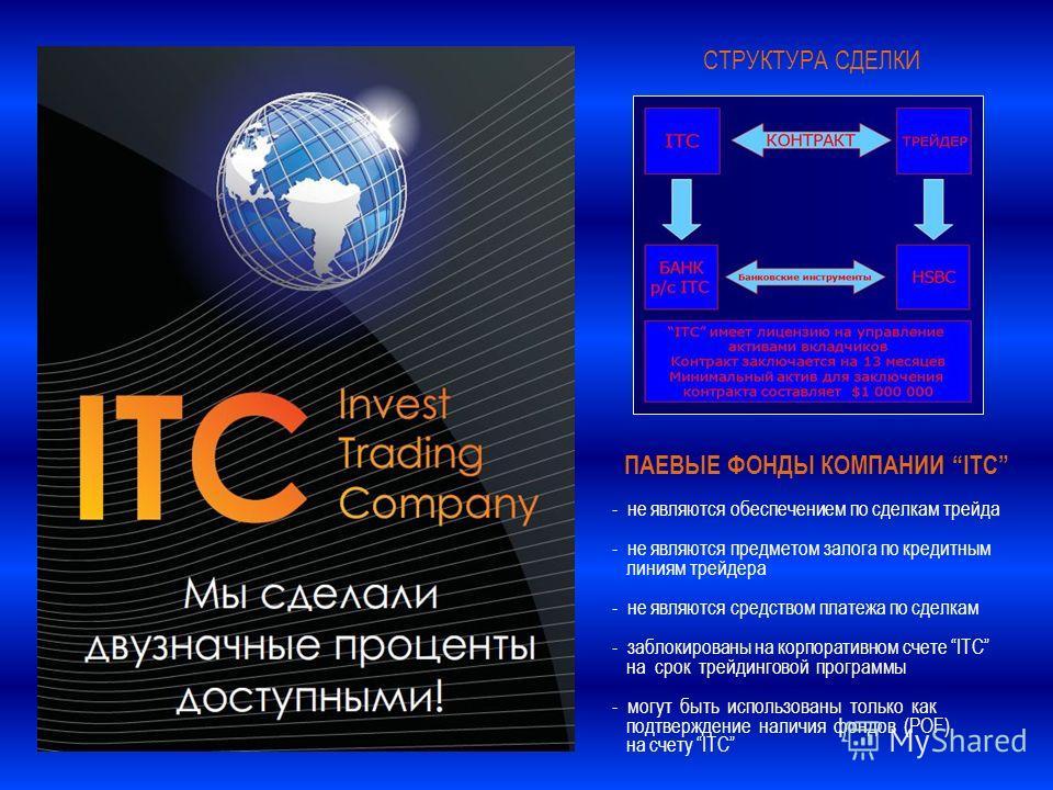 СТРУКТУРА СДЕЛКИ ПАЕВЫЕ ФОНДЫ КОМПАНИИ ITC - не являются обеспечением по сделкам трейда - не являются предметом залога по кредитным линиям трейдера - не являются средством платежа по сделкам - заблокированы на корпоративном счете ITC на срок трейдинг