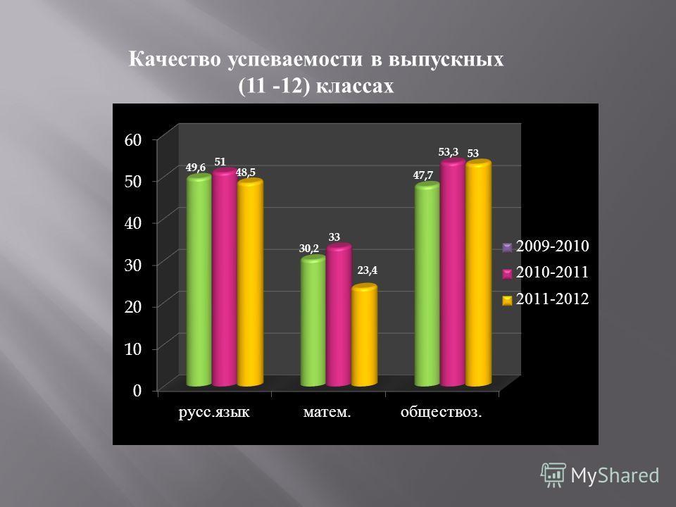 Качество успеваемости в выпускных (11 -12) классах