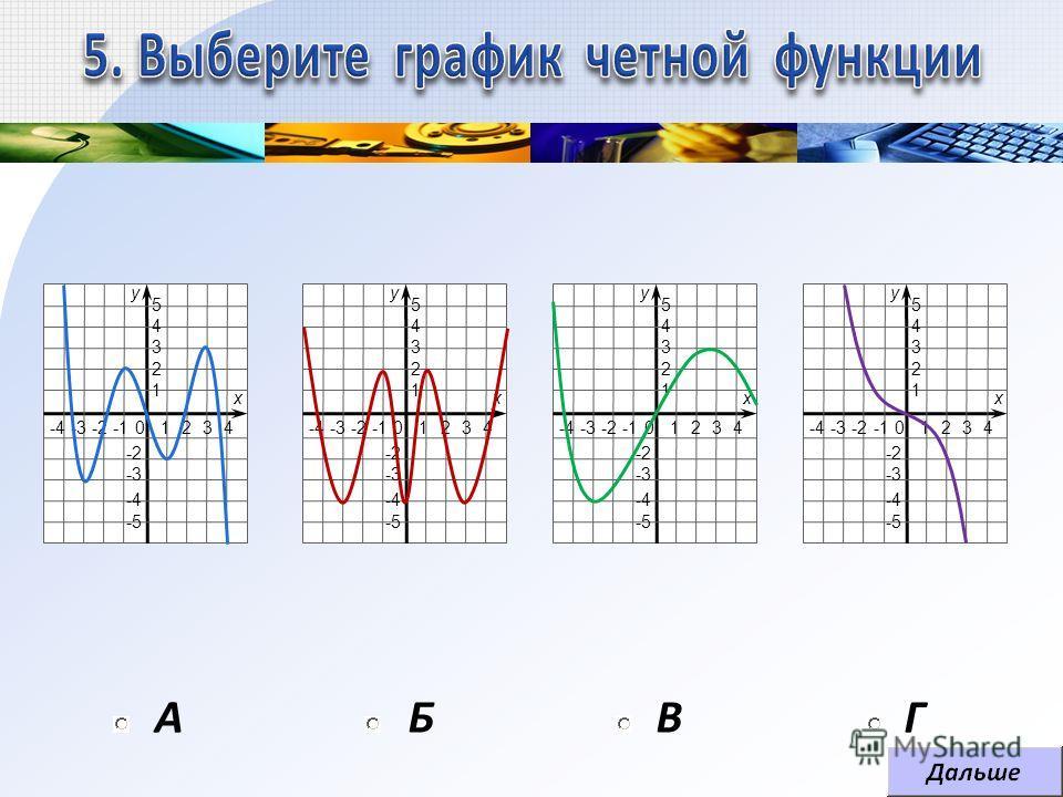 АБВГ 1 2 -2 3 3 -3 4 4 -4 5 -5 у -4 1 0 х 21 2 -2 3 3 -3 4 4 -4 5 -5 у -4 1 0 х 21 2 -2 3 3 -3 4 4 -4 5 -5 у -4 1 0 х 21 2 -2 3 3 -3 4 4 -4 5 -5 у -4 1 0 х 2