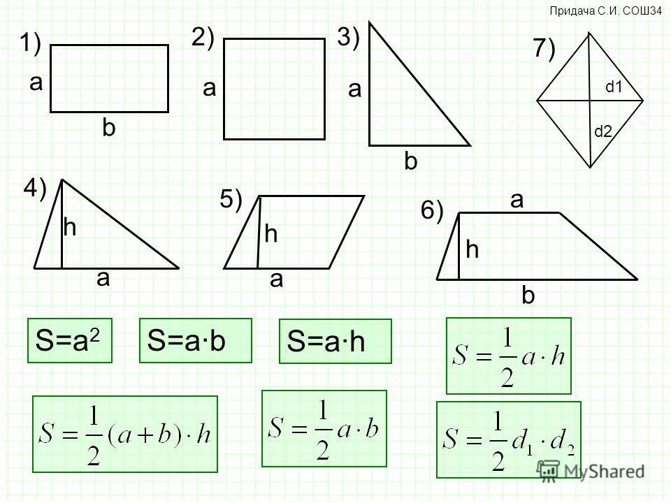 a b 1) a 2) a b 3) a h 5)a b h 6) a 4) h S=a 2 S=a·b S=a·h 7) d1 d2 Придача C.И. СОШ34