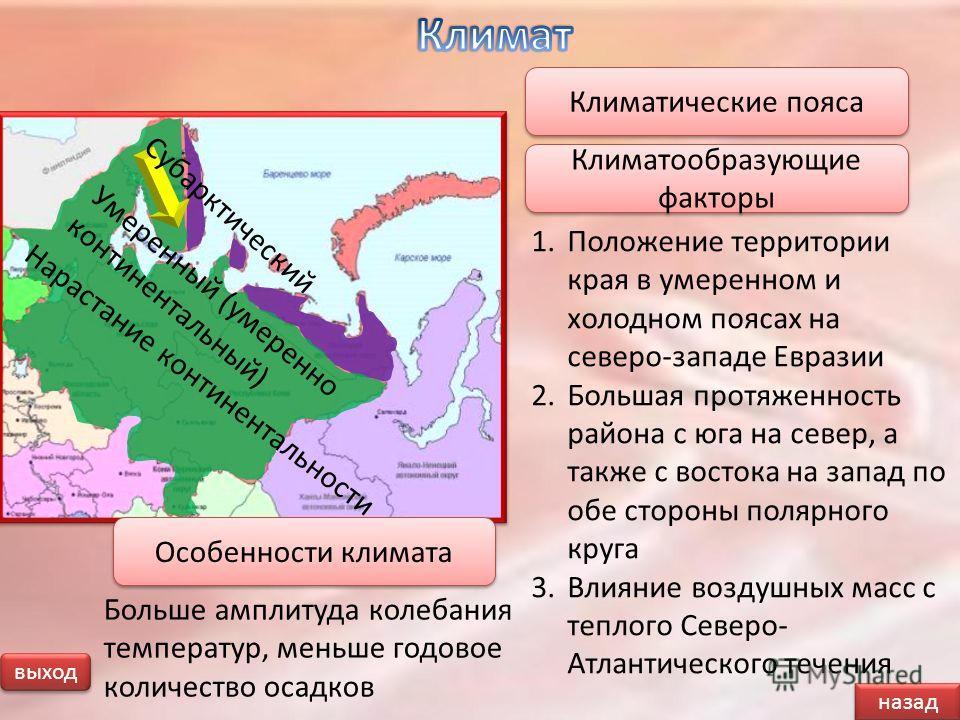 выход 1.Положение территории края в умеренном и холодном поясах на северо-западе Евразии 2.Большая протяженность района с юга на север, а также с востока на запад по обе стороны полярного круга 3.Влияние воздушных масс с теплого Северо- Атлантическог