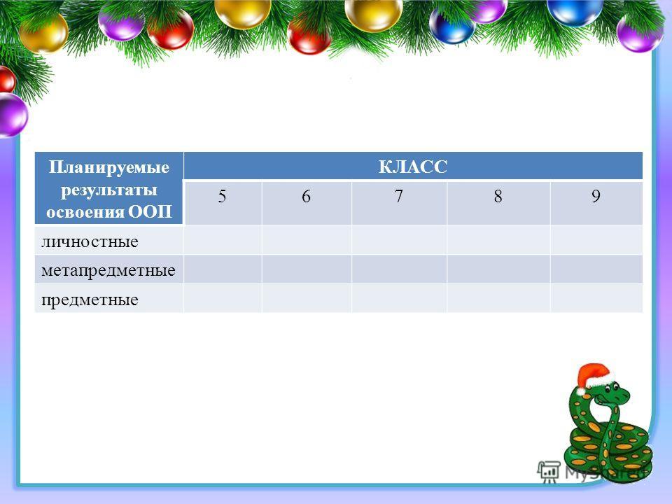 Планируемые результаты освоения ООП КЛАСС 56789 личностные метапредметные предметные