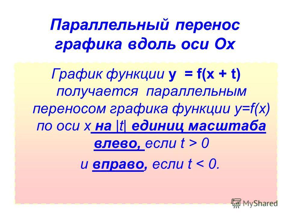 Параллельный перенос графика вдоль оси Ох График функции y = f(x + t) получается параллельным переносом графика функции y=f(x) по оси х на |t| единиц масштаба влево, если t > 0 и вправо, если t < 0.