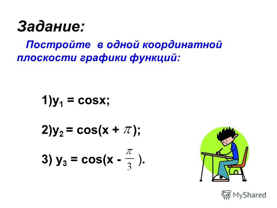 Задание: Постройте в одной координатной плоскости графики функций: 1)y 1 = cosx; 2)у 2 = cos(x + ); 3) у 3 = cos(x - ).