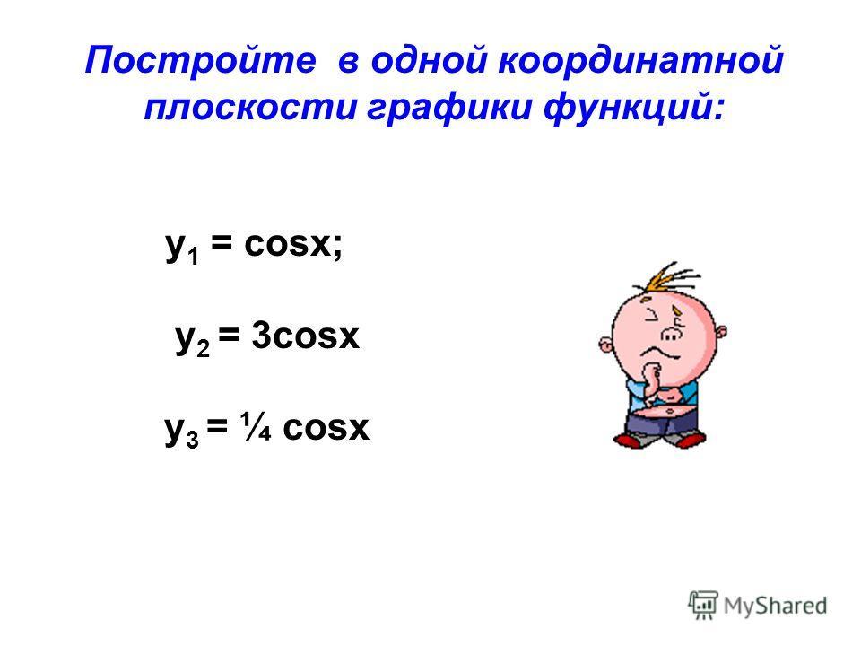 Постройте в одной координатной плоскости графики функций: y 1 = cosx; у 2 = 3cosx у 3 = ¼ cosx