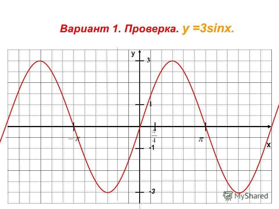 x y 1 -3 Вариант 1. Проверка. у =3sinx. 3