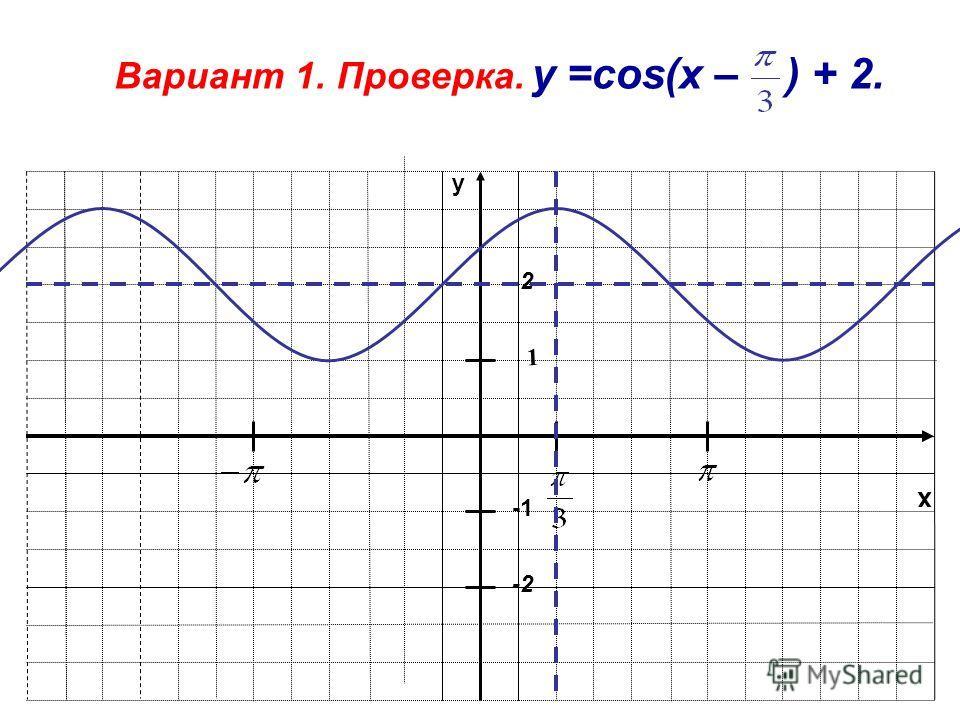x y 1 -2 Вариант 1. Проверка. у =cos(x – ) + 2. 2