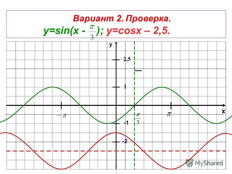 x y 1 -2 Вариант 2. Проверка. y=sin(x - ); y=cosx – 2,5. 2,5