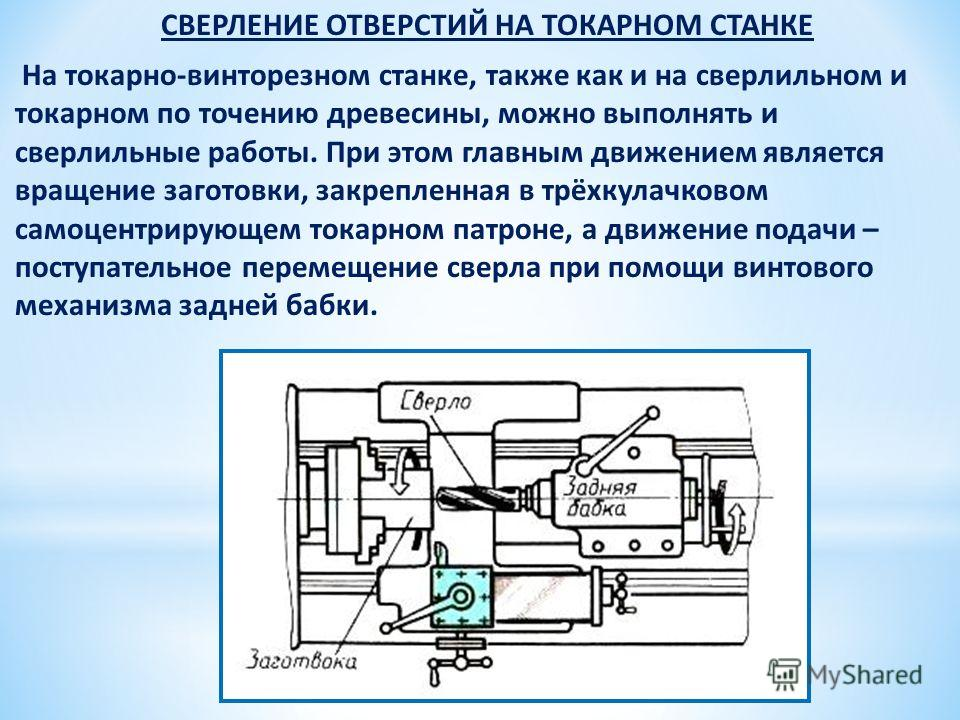 СВЕРЛЕНИЕ ОТВЕРСТИЙ НА ТОКАРНОМ СТАНКЕ На токарно-винторезном станке, также как и на сверлильном и токарном по точению древесины, можно выполнять и сверлильные работы. При этом главным движением является вращение заготовки, закрепленная в трёхкулачко