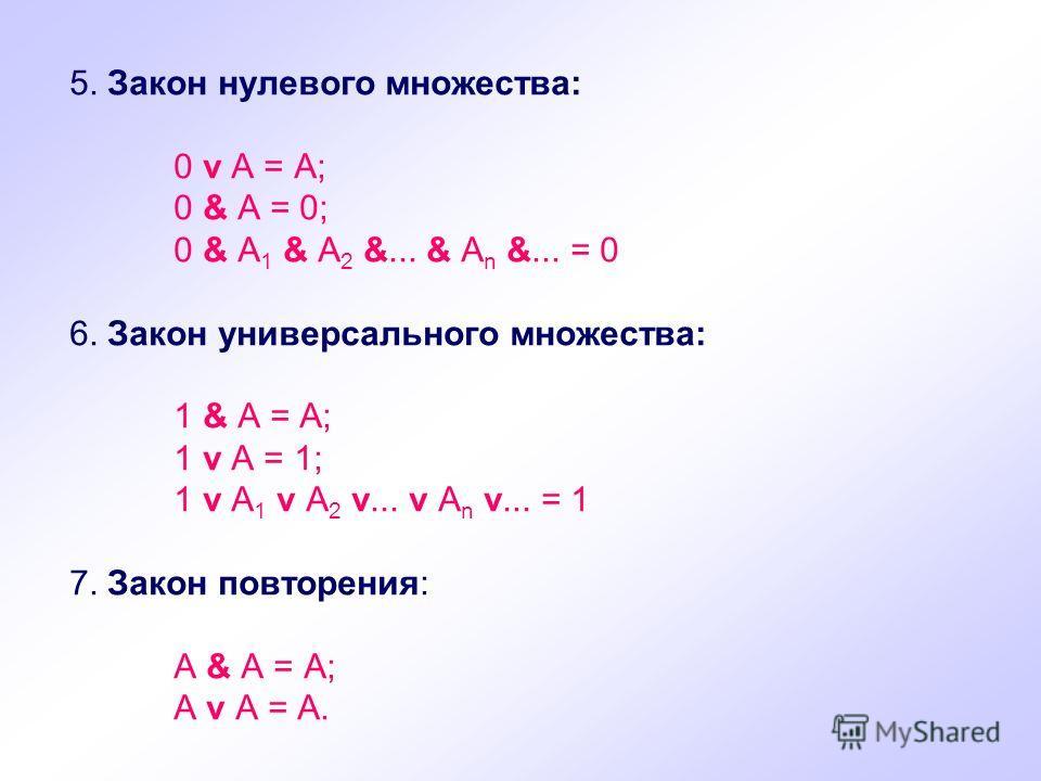 5. Закон нулевого множества: 0 v А = А; 0 & А = 0; 0 & А 1 & А 2 &... & А n &... = 0 6. Закон универсального множества: 1 & А = А; 1 v А = 1; 1 v А 1 v А 2 v... v А n v... = 1 7. Закон повторения: А & А = А; А v А = А.
