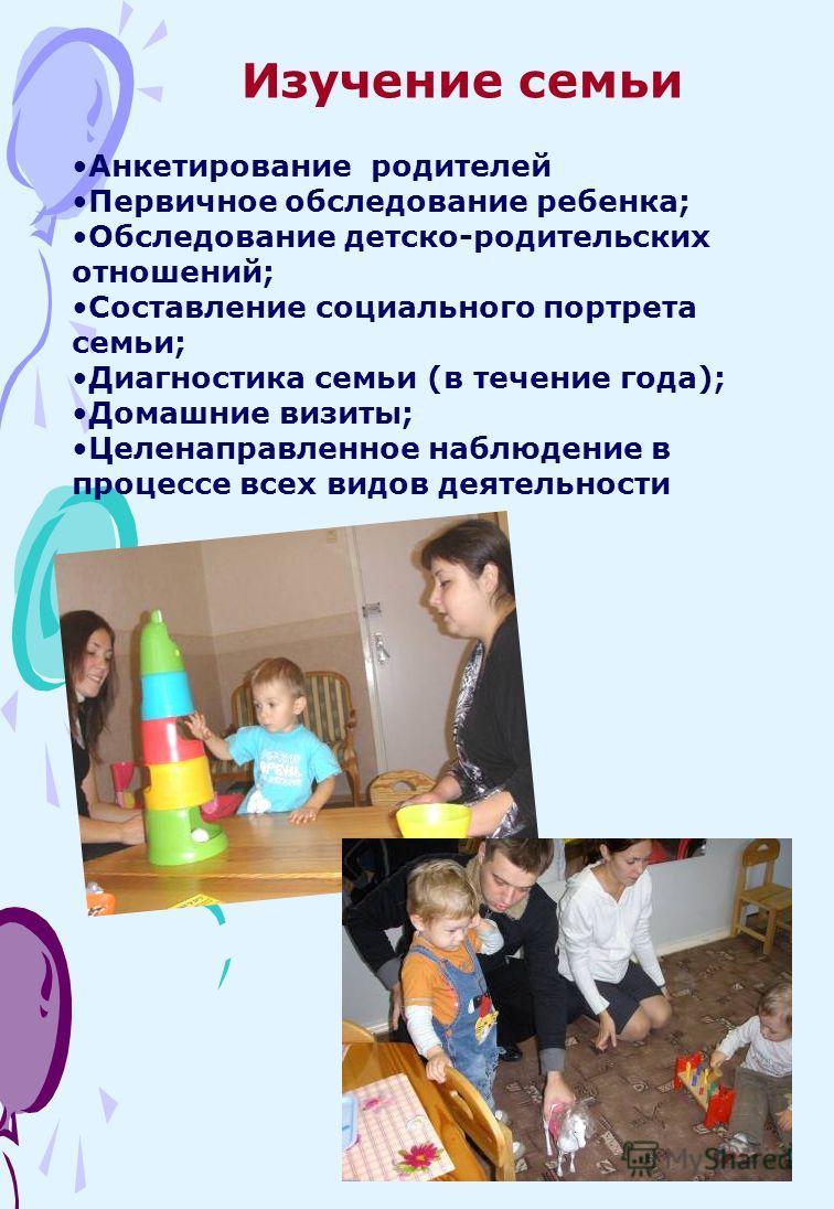 Изучение семьи Анкетирование родителей Первичное обследование ребенка; Обследование детско-родительских отношений; Составление социального портрета семьи; Диагностика семьи (в течение года); Домашние визиты; Целенаправленное наблюдение в процессе все
