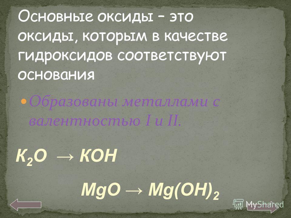 Образованы металлами с валентностью I и II. К 2 О КОН MgO Mg(OH) 2