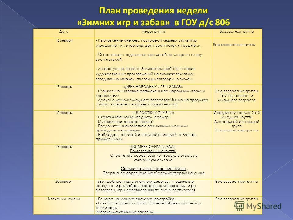 План проведения недели «Зимних игр и забав» в ГОУ д/с 806