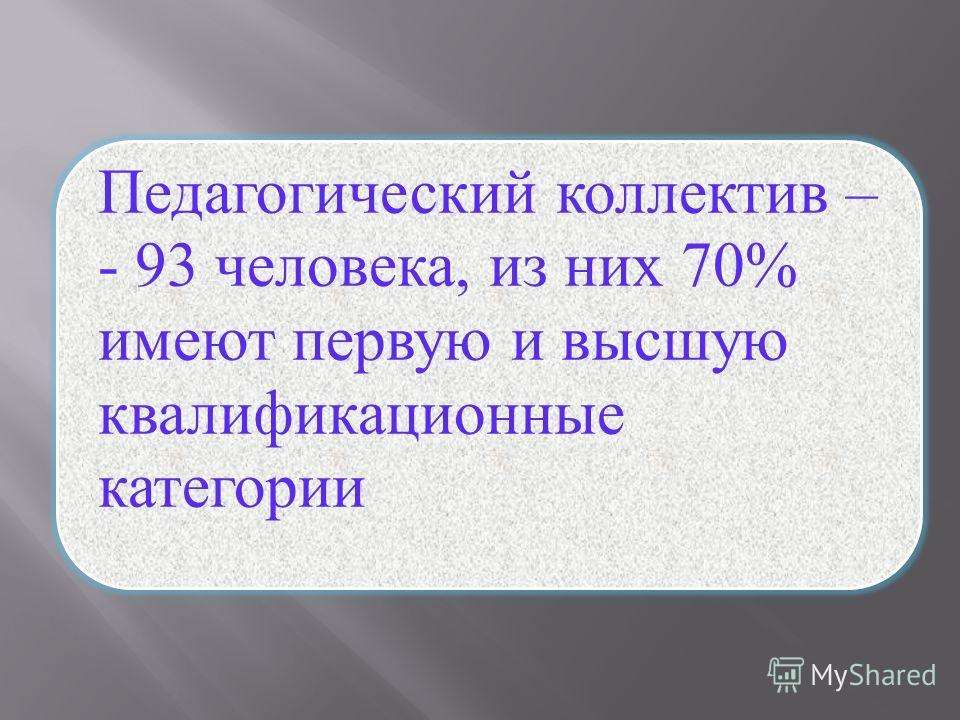 Педагогический коллектив – - 93 человека, из них 70% имеют первую и высшую квалификационные категории