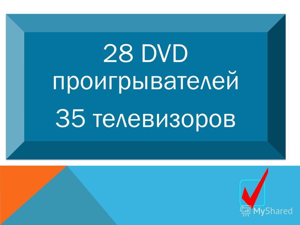 28 DVD проигрывателей 35 телевизоров
