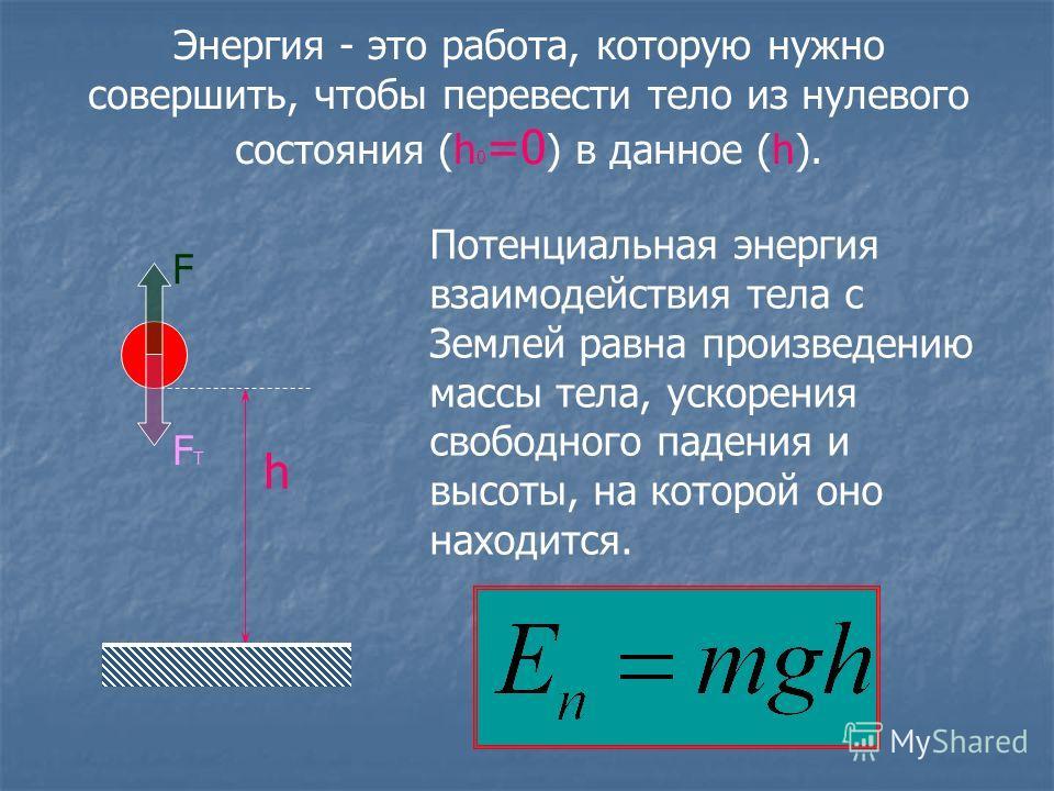 Энергия - это работа, которую нужно совершить, чтобы перевести тело из нулевого состояния (h 0 =0 ) в данное (h). h FТFТ F Потенциальная энергия взаимодействия тела с Землей равна произведению массы тела, ускорения свободного падения и высоты, на кот