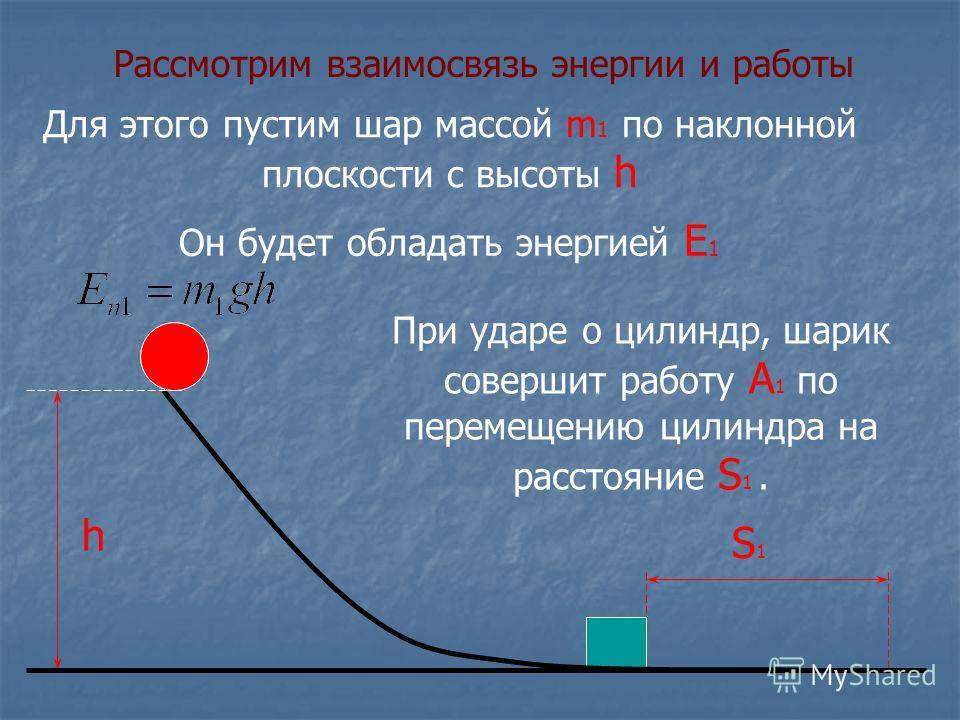 h S1S1 Рассмотрим взаимосвязь энергии и работы Для этого пустим шар массой m 1 по наклонной плоскости с высоты h Он будет обладать энергией E 1 При ударе о цилиндр, шарик совершит работу А 1 по перемещению цилиндра на расстояние S 1.