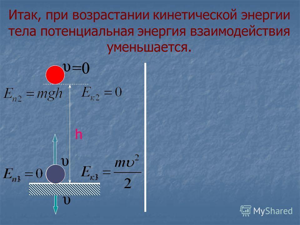 υ h υυ h υ υ Итак, при возрастании кинетической энергии тела потенциальная энергия взаимодействия уменьшается.
