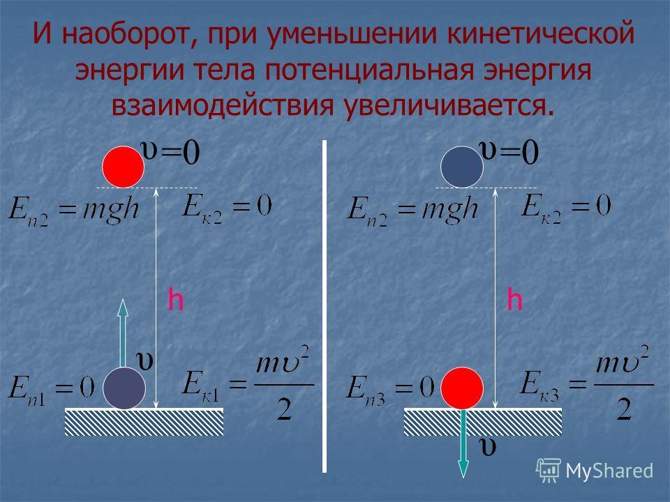 υ h υυ =0 h υ υ И наоборот, при уменьшении кинетической энергии тела потенциальная энергия взаимодействия увеличивается.