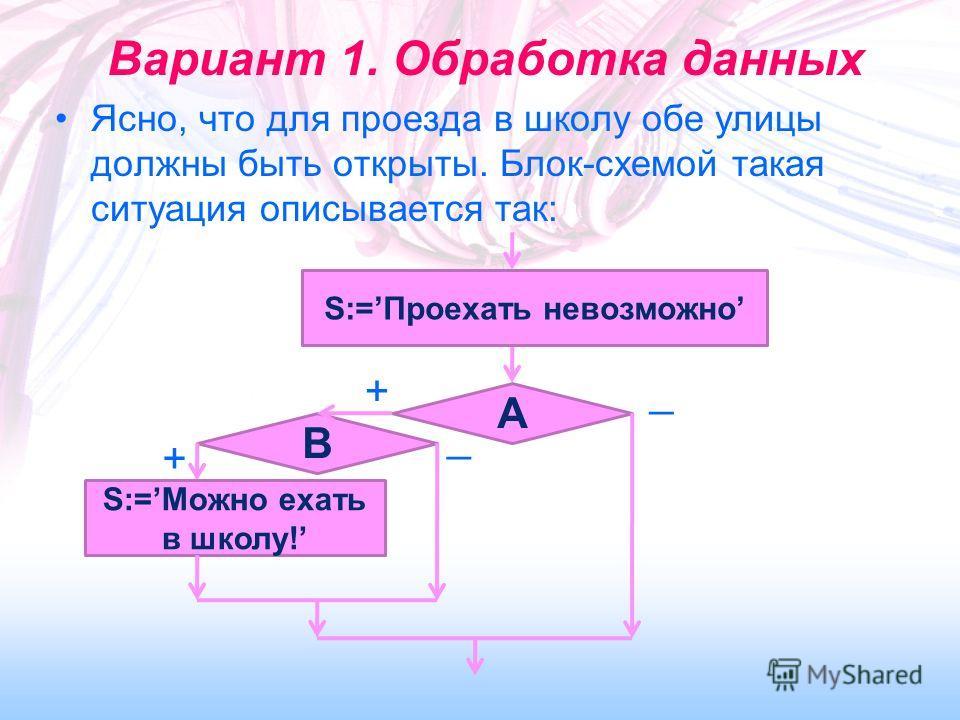 Вариант 1. Обработка данных Ясно, что для проезда в школу обе улицы должны быть открыты. Блок-схемой такая ситуация описывается так: А В S:=Проехать невозможно + S:=Можно ехать в школу! + _ _