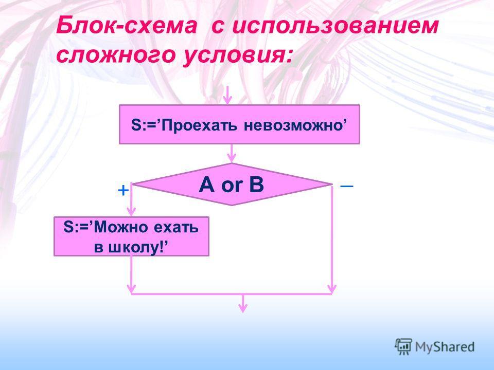 Блок-схема с использованием сложного условия: А or В S:=Проехать невозможно S:=Можно ехать в школу! + _