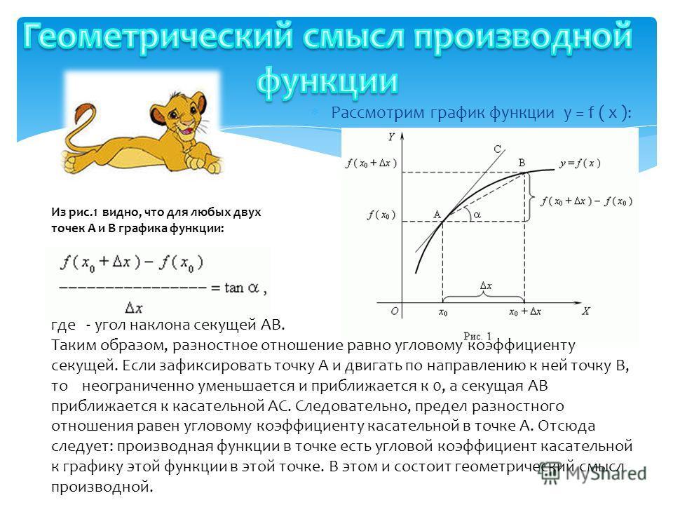Рассмотрим график функции y = f ( x ): Из рис.1 видно, что для любых двух точек A и B графика функции: где - угол наклона секущей AB. Таким образом, разностное отношение равно угловому коэффициенту секущей. Если зафиксировать точку A и двигать по нап