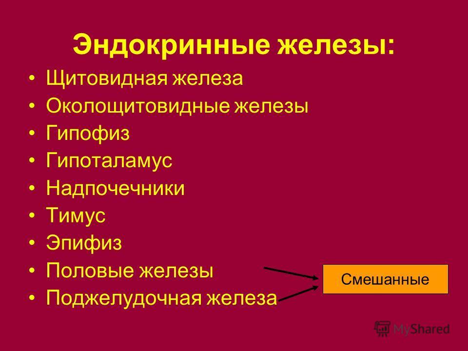 Эндокринные железы: Щитовидная железа Околощитовидные железы Гипофиз Гипоталамус Надпочечники Тимус Эпифиз Половые железы Поджелудочная железа Смешанные