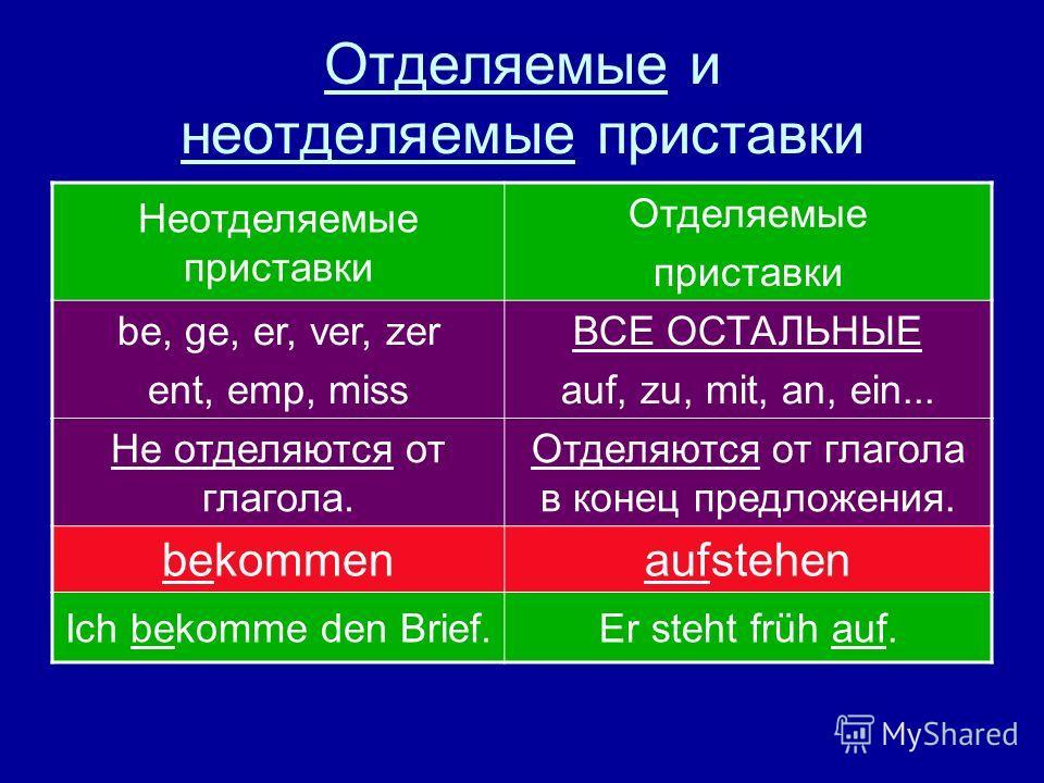 Отделяемые и неотделяемые приставки Неотделяемые приставки Отделяемые приставки be, ge, er, ver, zer ent, emp, miss ВСЕ ОСТАЛЬНЫЕ auf, zu, mit, an, ein... Не отделяются от глагола. Отделяются от глагола в конец предложения. bekommenaufstehen Ich beko