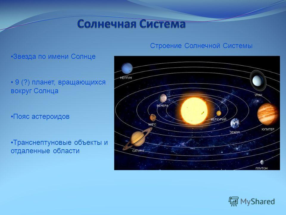 Звезда по имени Солнце 9 (?) планет, вращающихся вокруг Солнца Пояс астероидов Транснептуновые объекты и отдаленные области Строение Солнечной Системы