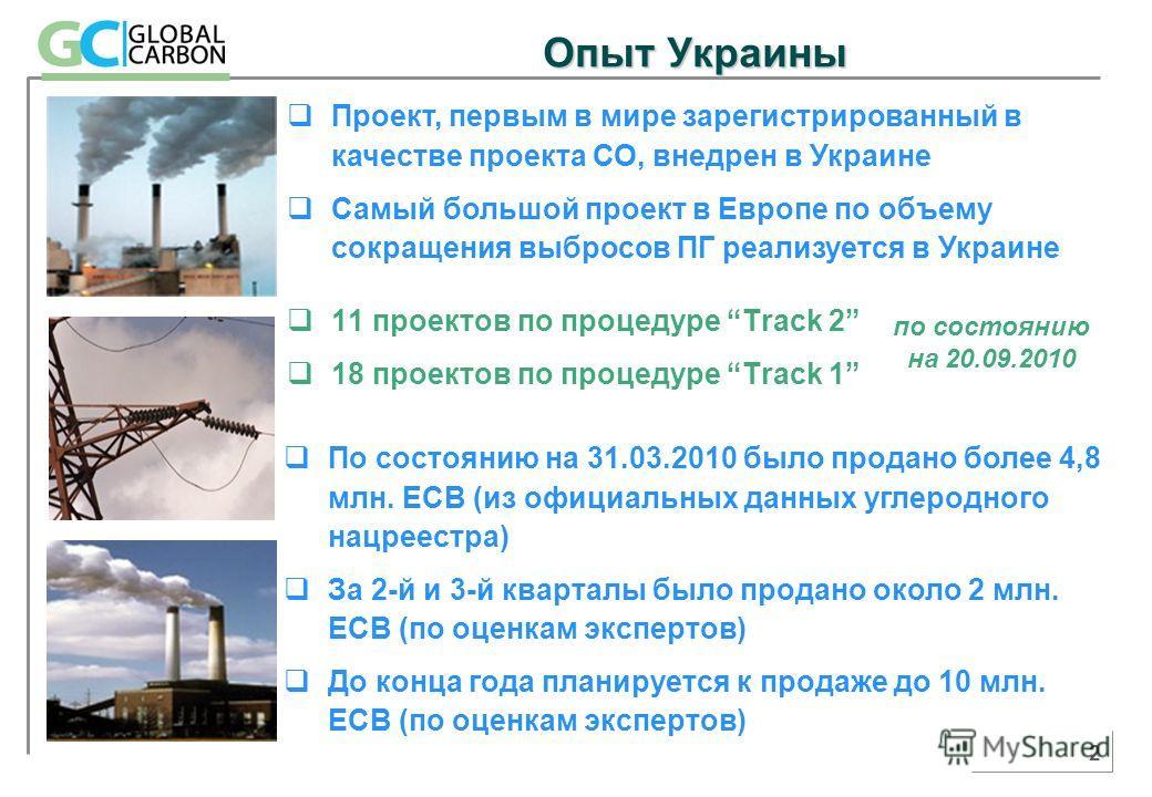 Опыт Украины 11 проектов по процедуре Track 2 18 проектов по процедуре Track 1 2 По состоянию на 31.03.2010 было продано более 4,8 млн. ЕСВ (из официальных данных углеродного нацреестра) За 2-й и 3-й кварталы было продано около 2 млн. ЕСВ (по оценкам