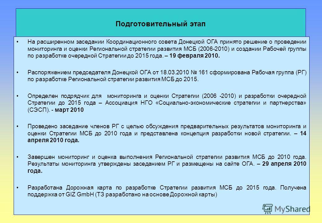 Подготовительный этап На расширенном заседании Координационного совета Донецкой ОГА принято решение о проведении мониторинга и оценки Региональной стратегии развития МСБ (2006-2010) и создании Рабочей группы по разработке очередной Стратегии до 2015