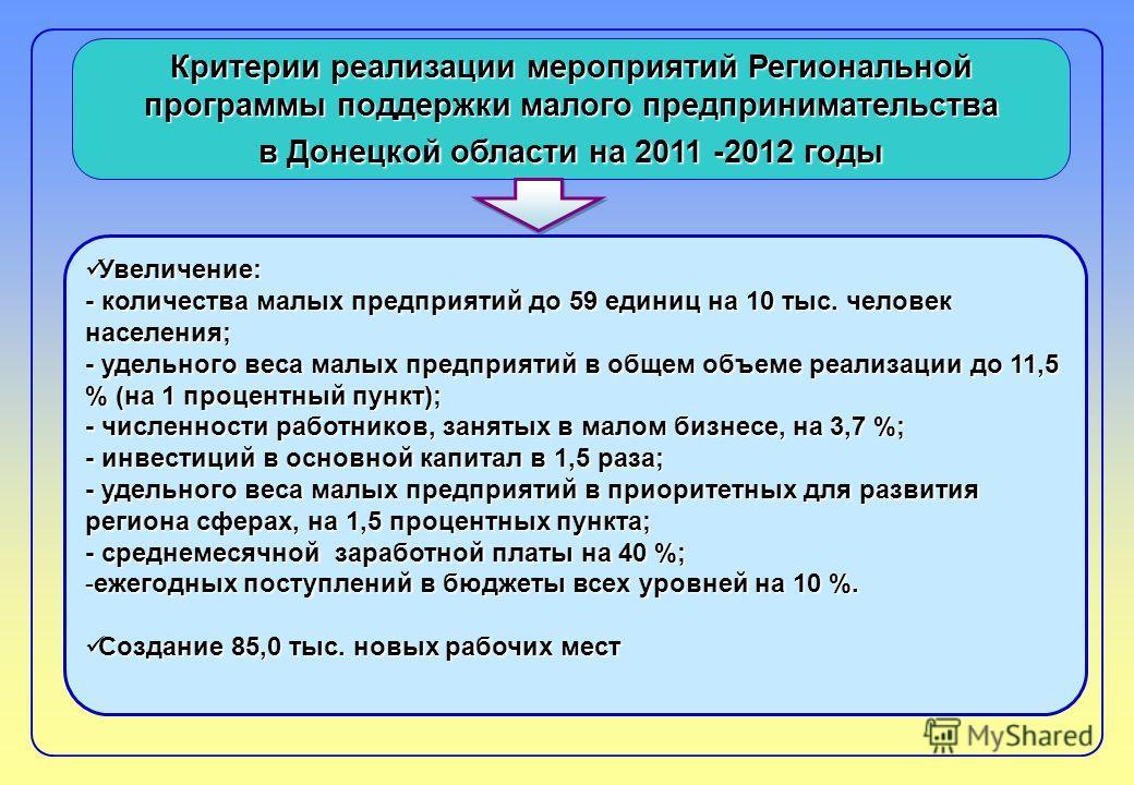 Критерии реализации мероприятий Региональной программы поддержки малого предпринимательства в Донецкой области на 2011 -2012 годы Увеличение: Увеличение: - количества малых предприятий до 59 единиц на 10 тыс. человек населения; - удельного веса малых