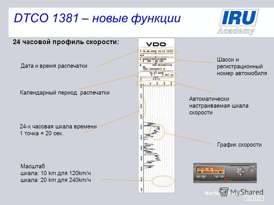 Nur für internen Gebrauch DTCO 1381 – новые функции 24 часовой профиль скорости: Дата и время распечатки Календарный период распечатки 24-х часовая шкала времени 1 точка = 20 сек. Шасси и регистрационный номер автомобиля Автоматически настраиваемая ш