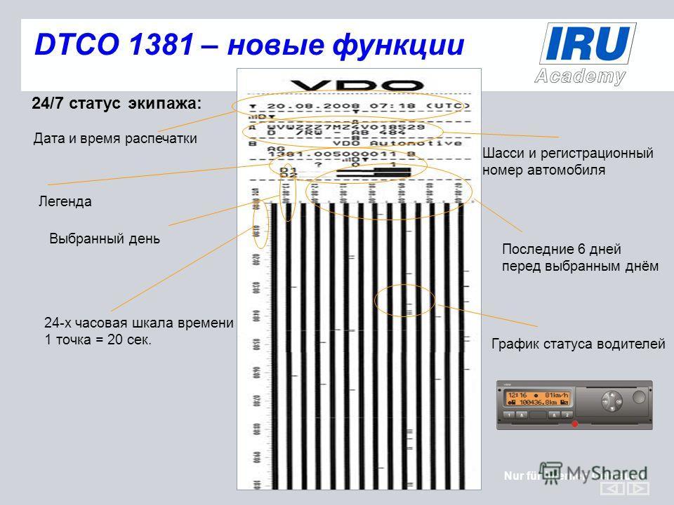 Nur für internen Gebrauch DTCO 1381 – новые функции 24/7 статус экипажа: Дата и время распечатки Легенда 24-х часовая шкала времени 1 точка = 20 сек. Выбранный день Последние 6 дней перед выбранным днём График статуса водителей Шасси и регистрационны