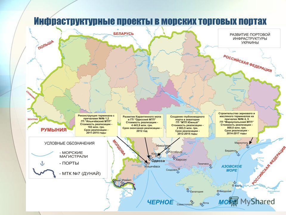 Инфраструктурные проекты в морских торговых портах