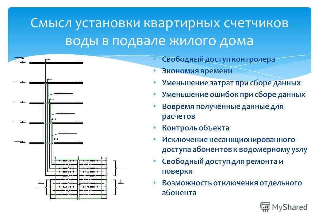 Смысл установки квартирных счетчиков воды в подвале жилого дома Свободный доступ контролера Экономия времени Уменьшение затрат при сборе данных Уменьшение ошибок при сборе данных Вовремя полученные данные для расчетов Контроль объекта Исключение неса